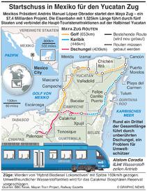 MEXIKO: Eisenbahnprojekt Maya Zug  infographic
