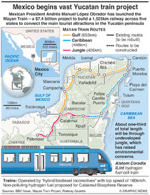 MEXICO: Mayan Train rail project infographic