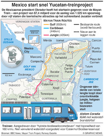 MEXICO: Mayan Train spoorproject infographic
