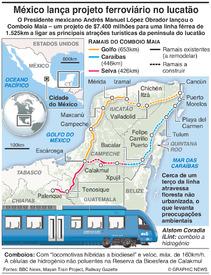 MÉXICO: Projeto ferroviário do Comboio Maia infographic
