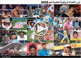 نهاية السنة: أبرز الأحداث الرياضية ٢٠١٨ - رسم تفاعلي infographic