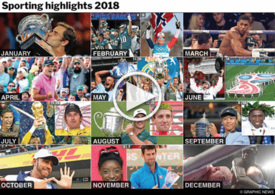 YEAR END: International sports review of 2018 interactive infographic
