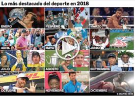 FIN DE AÑO: Reseña internacional de deportes de 2018 Interactivo infographic
