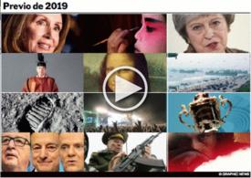 FIN DE AÑO: Previo 2019 Interactivo infographic