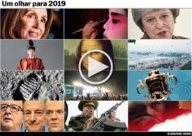 FIM DE ANO: Antevisão de 2019 interactivo infographic