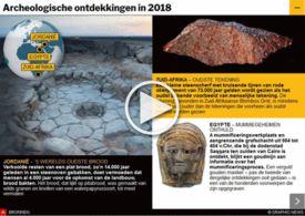 EINDE-JAAR: Archeologische ontdekkingen in 2018 infographic