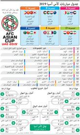 كرة قدم جدول مباريات كأس آسيا ٢٠١٩ Infographic