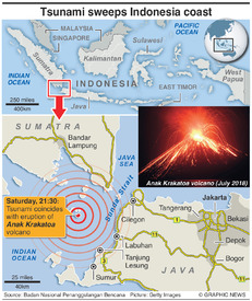 ASIA: Indonesia tsunami kills hundreds infographic