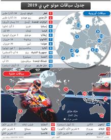 سباق دراجات: جدول سباقات موتو جي بي ٢٠١٩ infographic