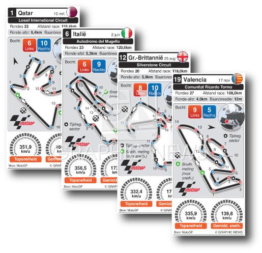 Grand Prix Rennstrecken 2019 infographic