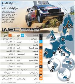 سباق سيارات: بطولة العالم للراليات ٢٠١٩ infographic