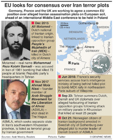 IRAN: Alleged assassination plots infographic