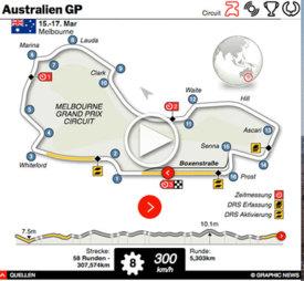 F1: Australian GP interaktiv 2019 (3) infographic