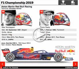 F1: Championship Wertungen und Team Guide Sportlive interaktiv 2019 (4) infographic