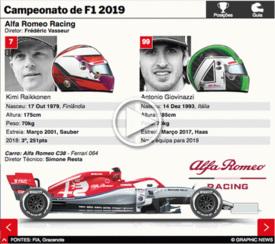 F1: Posições no Campeonato e Guia das Equipas Sportlive interactivo 2019 (4) infographic