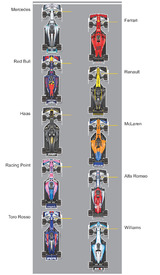 F1: Team grid 2019 - Top view cars infographic