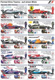 F1: Teams  2019 - Übersicht (2) infographic