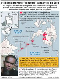 FILIPINAS: Ataque a catedral de Jolo infographic