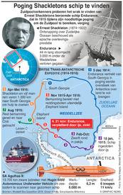 ANTARCTICA: Poging Shackletons schip te vinden infographic