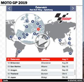 MOTOGP: Termine der Rennen 2019 interactive infographic