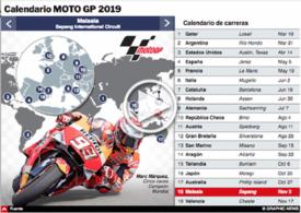 MOTOGP: Calendario de la temporada 2019 Interactivo infographic