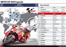 MOTOGP: Agenda seizoen 2019 interactive infographic