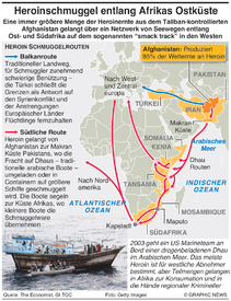 AFRIKA:Heroinroute entlang der Ostküste infographic