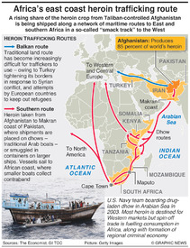 AFRICA: East coast heroin route infographic