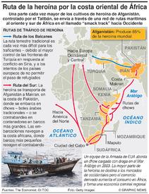 AFRICA: Ruta de la heroína por la costa oriental infographic