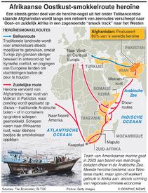 AFRIKA: Heroïnesmokkelroute langs Oostkust infographic
