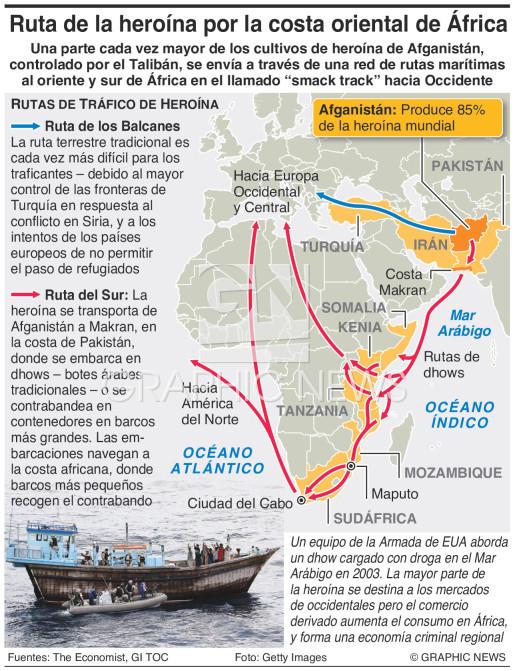Ruta de la heroína por la costa oriental infographic