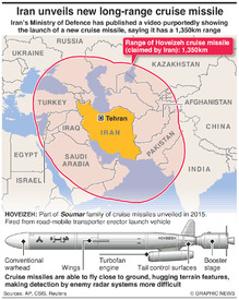 IRAN: Hoveizeh cruise missile infographic