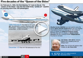 AVIATION: Boeing 747 50th anniversary interactive infographic