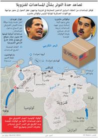 فنزويلا: تصاعد حدة التوتر بشأن المساعدات لفنزويلا infographic