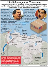 VENEZUELA: Vermehrte Spannungen wegen humanitärer Hilfe infographic