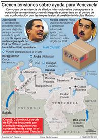 VENEZUELA: Aumentan las tensiones por la ayuda humanitaria  infographic