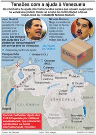 VENEZUELA: Tensões aumentam com a ajuda humanitária infographic