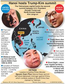 VIETNAM: Hanoi hosts Trump-Kim summit infographic