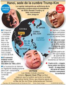 VIETNAM: Hanoi es sede de la cumbre Trump-Kim infographic