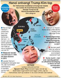 VIETNAM: Hanoi ontvangt top Trump-Kim infographic