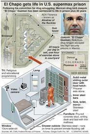 CRIME: El Chapo's supermax prison (1) infographic
