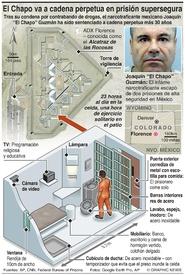CRIMEN: Cadena perpetua para El Chapo en prisión de supermáxima seguridad en EUA (1) infographic