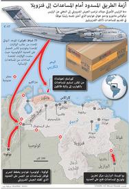 سياسة: أزمة الطريق المسدود أمام المساعدات إلى فنزويلا infographic