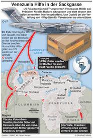 VENEZUELA: Hilfe steckt in Sackgasse infographic