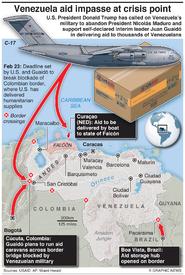 VENEZUELA: Aid impasse at crisis point infographic