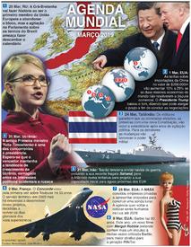 AGENDA MUNDIAL: Março 2019 infographic
