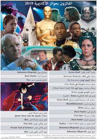 أفلام: الفائزون بجوائز الأكاديمية ٢٠١٩ infographic