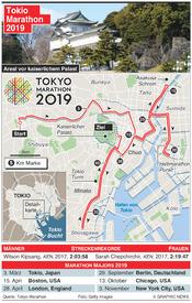 LEICHTATHLETIK: TokIo Marathon 2019 infographic