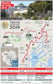 ATLETISMO: Maratón de Tokio 2019 infographic