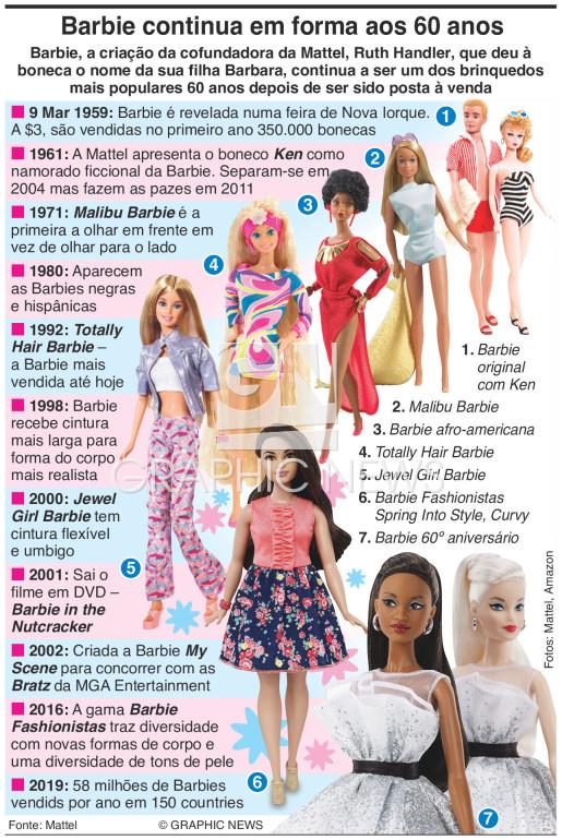 60 anos da Barbie infographic
